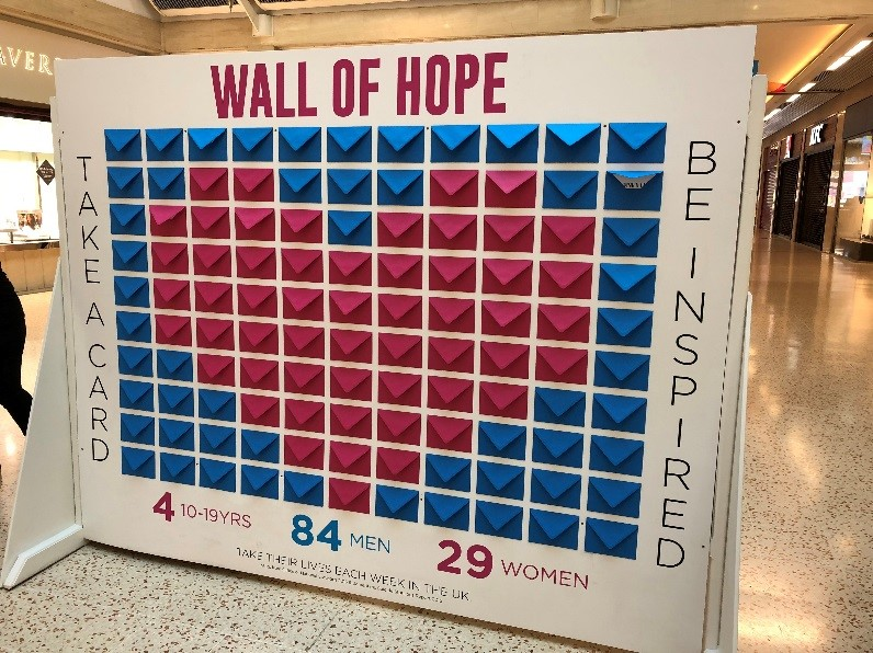 Wall of Hope - Wellbeing
